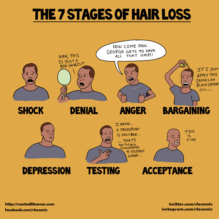 7 Stages of Hair Loss