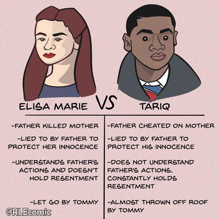 Riq vs. Elisa Marie