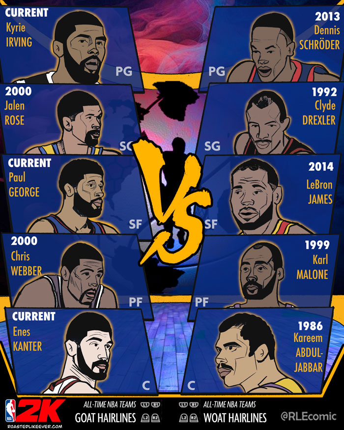 All-Time Hairline Lineups